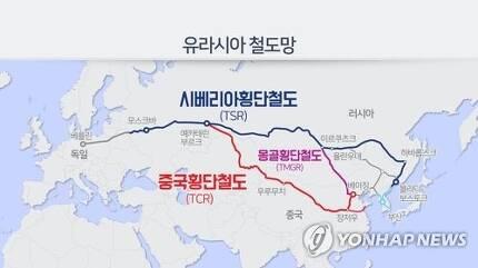 유라시아 철도망(CG) [연합뉴스TV 제공]
