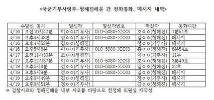 [자료사진] (천정배 민주평화당 의원실 제공) © News1