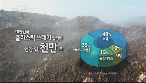 한국 플라스틱 재활용의 진실