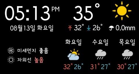 부산 날씨 미친거같습니다.