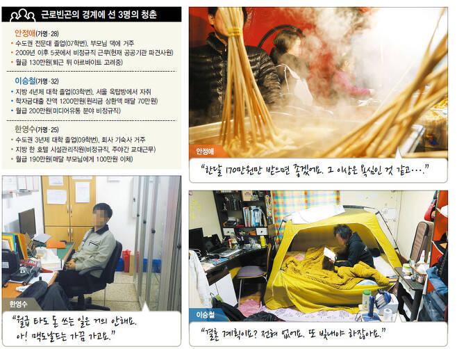 """지난 7일 안정애씨가 안산시의 한 포장마차에서 부모님을 돕고 있는 모습.(위) 이승철씨가 지난 9일 서울 마포의 옥탑방에서 책을 보고 있는 모습. (오른쪽 아래)  한영수씨가 지난 8일 지방의 한 호텔에서 야근을 하고 있는 모습.(왼쪽 아래)  김봉규 김경호 선임기자 <A href=""""mailto:bong9@hani.co.kr"""">bong9@hani.co.kr</A>, 한영수씨 제공 (※ 이미지를 클릭하면 크게 볼 수 있습니다)"""
