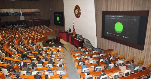 <b>`北미사일 규탄` 국회 모처럼 한목소리</b><br> 10일 오후 국회에서 열린 340회 국회(임시회) 제1차 본회의에서 북한의 장거리 미사일 발사 규탄결의안이 재석의원 248명 가운데 찬성 243명, 기권 5명으로 가결되고 있다.  [이충우 기자]
