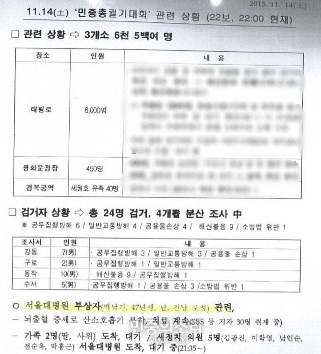 경찰이 지난해 11월 14일 작성한 '상황속보 22보'. 백남기씨의 상태와 가족, 야당 의원들이 서울대병원에 도착했다고 적혀있다. 민중의 소리 캡쳐