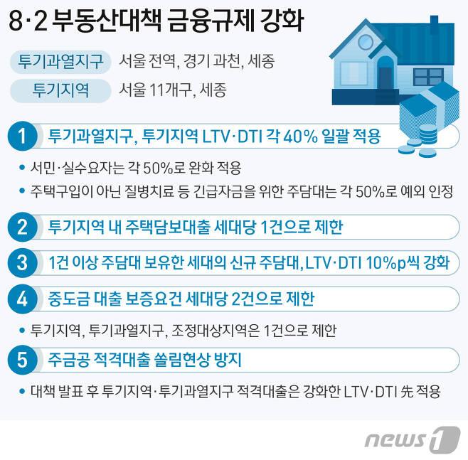 © News1 방은영 디자이너