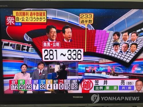 (도쿄=연합뉴스) 김병규 특파원 = 일본 총선일 인 22일  NHK가 오후 8시 투표 종료 후 출구조사 결과를 방송하고 있다. NHK는 연립여당이 전체 의석의 3분의 2인 310석 이상을 얻을 가능성이 있다고 예측했다. 2017.10.22 [NHK 화면 캡처]       bkkim@yna.co.kr
