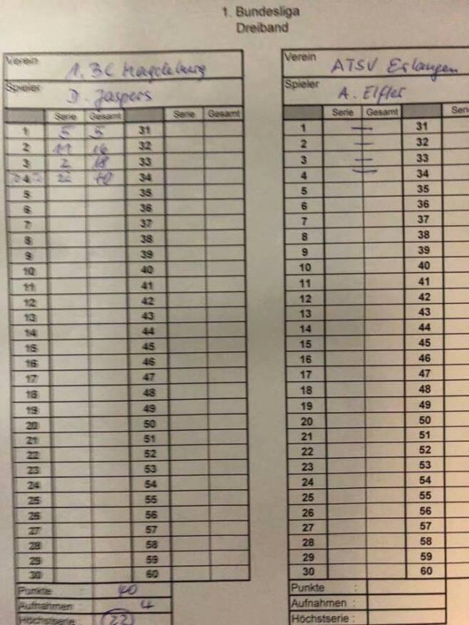 딕 야스퍼스가 안드레아스 플러를 상대로 '베스트 게임' 세계신기록을 수립한 기록지.(사진=빌플렉스 이병규 대표 제공)