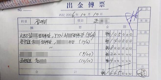 ▲ 영포빌딩 지하2층에서 발견된 기자 접대비 관련 전표.