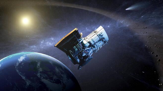 우주탐사선이나 인공위성에서 지구로 보내는 전자기파도 휘어진다. 가까운 태양이나 행성의 질량으로 인한 중력 때문이다. 과학자들은 수많은 우주탐사선의 신호를 분석한 결과 아인슈타인의 일반상대성이론이 옳았음을 증명했다.