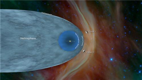 태양권 계면 벗어나 성간우주 진입한 보이저 2호 [NASA/JPL-Caltech 제공]