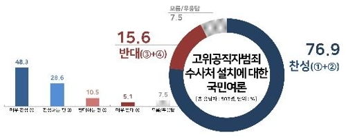 리얼미터 제공