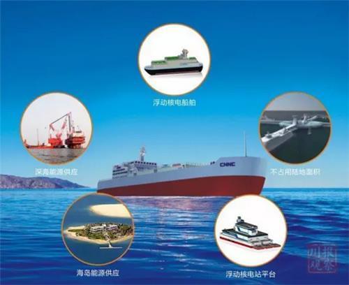 중국 해상 원전 개념도 [쓰촨일보 홈페이지]