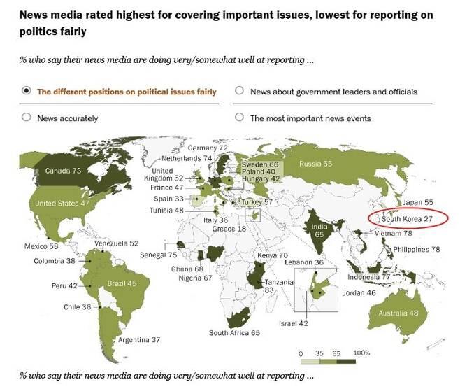 미국의 여론조사기관 퓨 리서치 센터가 2018년 1월 공개한 언론 신뢰도 조사 결과 (사진=퓨 리서치 센터 웹사이트 캡처)
