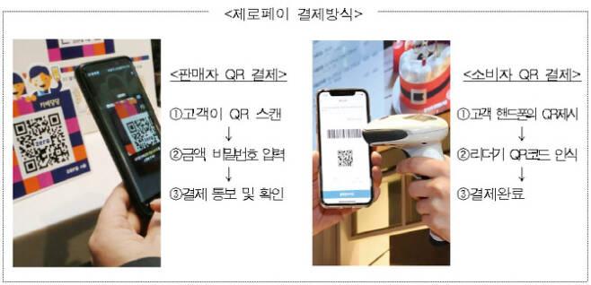 (자료=서울특별시)