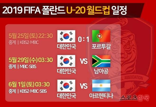 2019 U20 월드컵 한국팀 경기 및 중계 일정. 그래픽=김명석