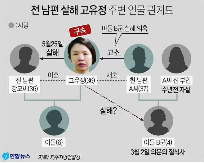 (자료=연합뉴스)