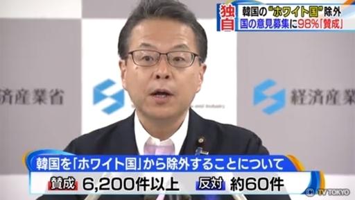 일본 경제산업성이한국을 '화이트국'에서 제외하는 의견을 시민들에게 물은 결과 98%가 찬성했다. 반대는 단 60여건에 그쳤다.