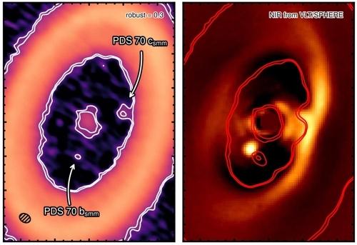 PDS 70 ALMA 이미지와 VLT 적외선 이미지 [ESO/NAOJ/NRAO 제공]