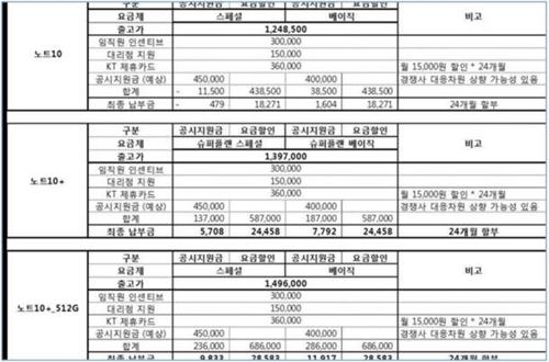 고객 상담용 KT 유통망 교육자료 [독자 제공]