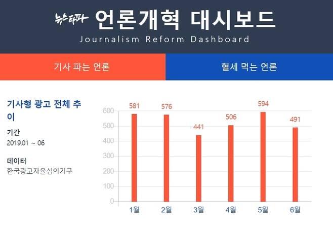 https://img1.daumcdn.net/thumb/R658x0.q70/?fname=https://t1.daumcdn.net/news/201910/30/journalist/20191030003134973jpuf.jpg