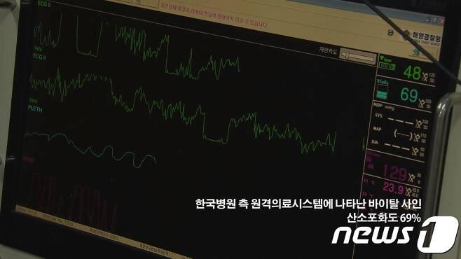 원격의료시스템 영상에 따르면 아직 맥박이 뛰고 있었던 세월호 희생자 A군(특조위 제공 영상 캡처) © 뉴스1