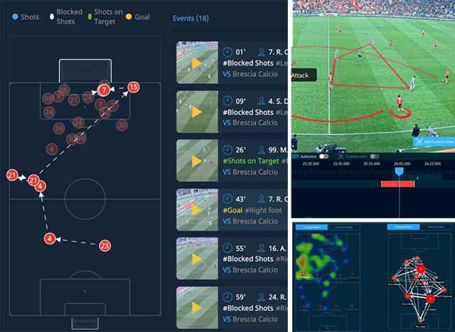 축구 영상 인공지능(AI) 분석 플랫폼 업체 '비프로일레븐(bepro11)'은 경기, 훈련 모습을 촬영해 코치진에게 실시간으로 전달한다. 또 앱과 웹을 통해 슈팅, 패스, 스프린트 등과 관련된 선수별 정보부터 세트피스, 역습 등 팀 전술 관련 데이터까지 수백 개의 정보를 제공한다. 비프로일레븐 제공