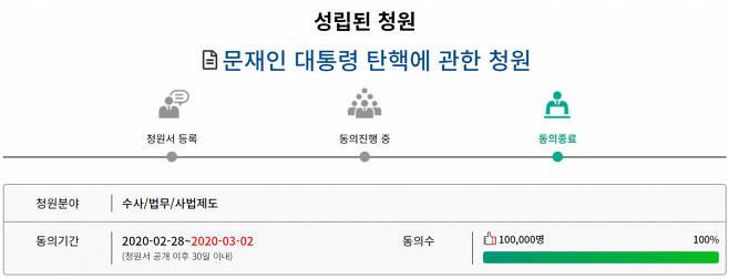 국회 홈페이지 캡처.