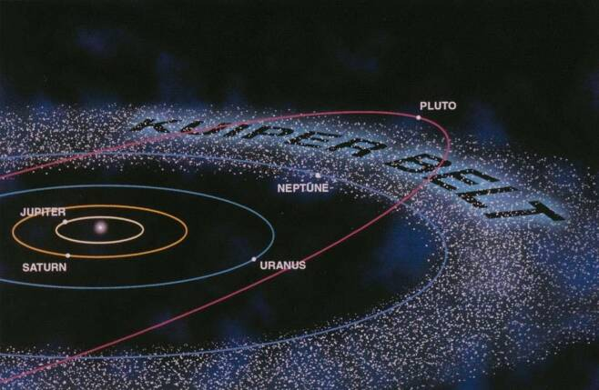 해왕성과 해왕성 궤도 밖 카이퍼벨트 [NASA 제공]