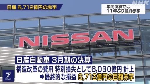 닛산은 2019회계연도 연결 재무제표 기준 6712억엔의 순손실을 냈다. NHK