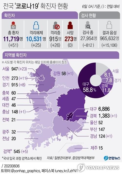 [그래픽] 전국