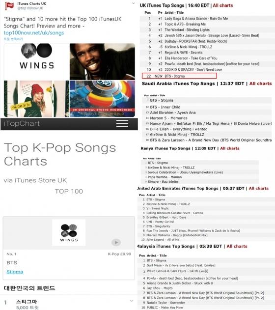 방탄소년단 뷔 솔로곡 '스티그마' 실트 1위·각국 아이튠즈 휩쓸며 '핫이슈'