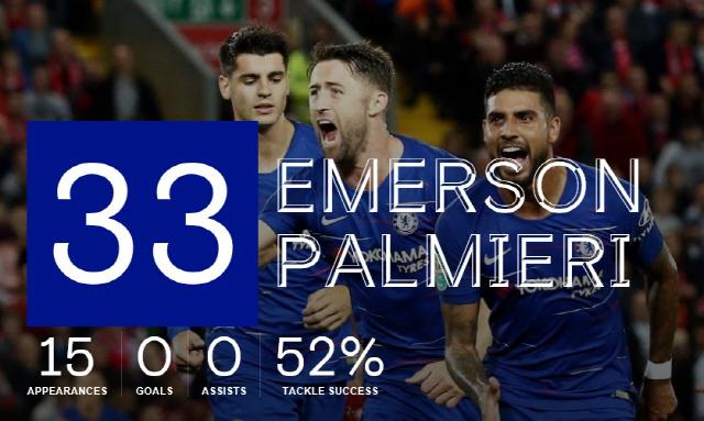 사진출처=첼시 홈페이지