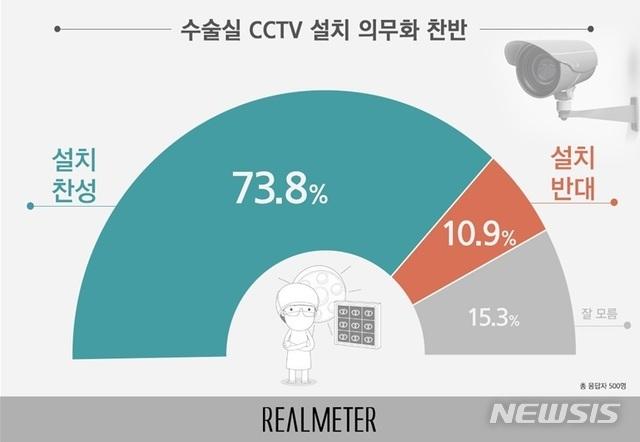 [서울=뉴시스]그래픽 제공 = 리얼미터
