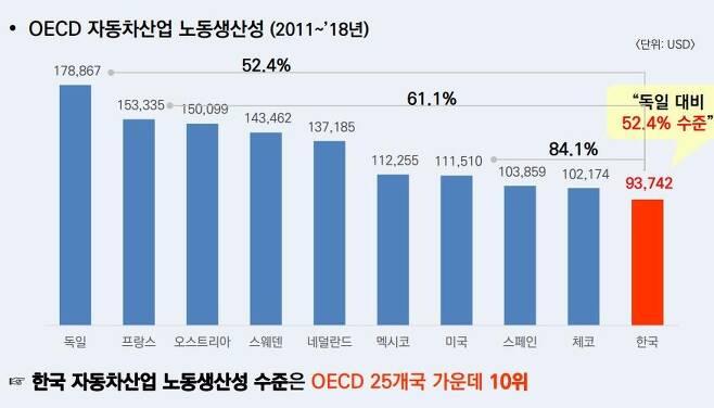 [한국생산성본부 한평호 부소장 발표자료 캡처]