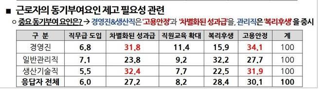 [자동차산업연합회 정만기 회장 발표자료 캡처]