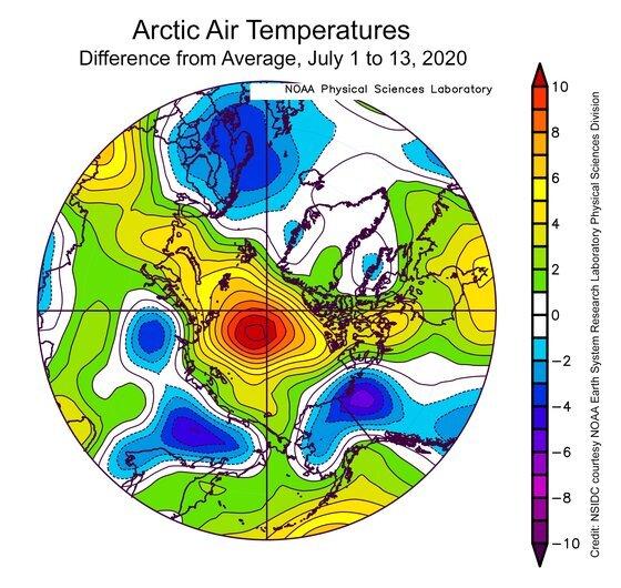북극 주변의 기온 편차(7~13일). 북극해 중심은 평년보다 10도 가까이 높은 수준을 유지하고 있고, 시베리아와 알래스크 쪽은 평년보다 낮은 기온을 보이고 있다. 자료: 미 해양대기국.