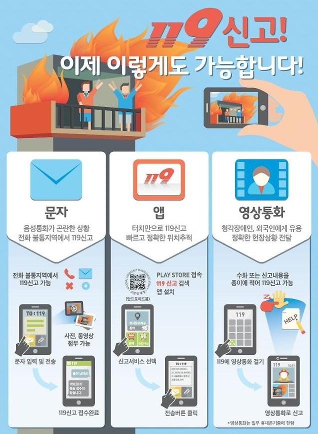 119 다매체 신고서비스 [강원도소방본부 제공. 재판매 및 DB 금지]