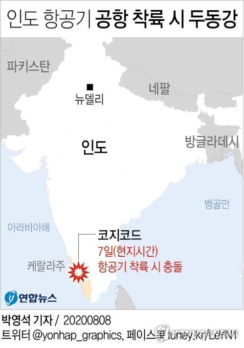 [그래픽] 인도 항공기 공항 착륙 시 두동강 (서울=연합뉴스) 박영석 기자 = 인도에서 190명을 태운 항공기가 7일 공항에서 착륙 시 충돌을 일으켜두 동강났다. zeroground@yna.co.kr