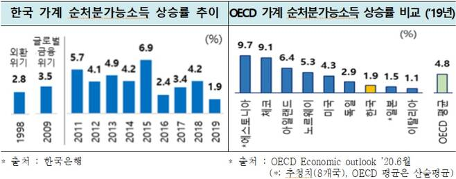 (자료=한국경제연구원)2020.08.10/뉴스1 © 뉴스1