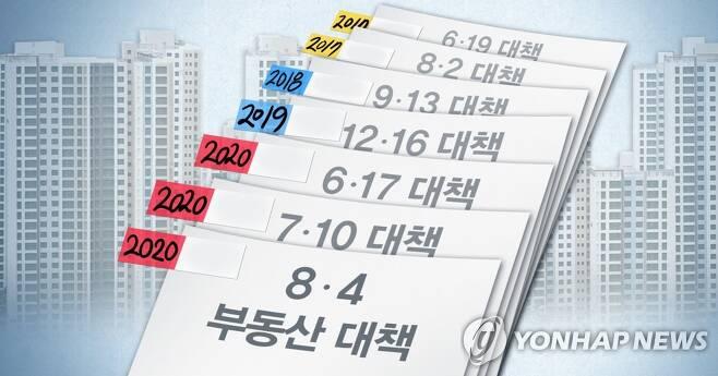 정부 '부동산 대책' (PG) [연합뉴스 자료사진]