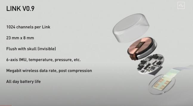 뉴럴링크가 개발한 새로운 뇌-컴퓨터 인터페이스 칩 '링크 0.9'의 구조다. 유튜브 캡처