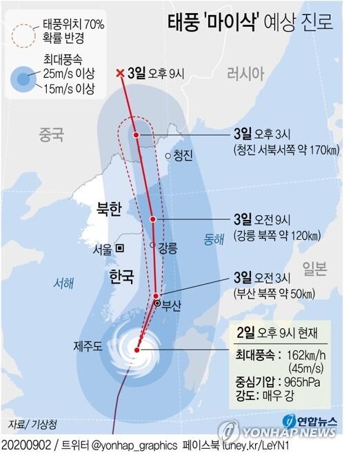 [그래픽] 태풍 '마이삭' 예상 진로(오후 9시)