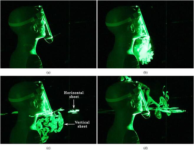 페이스실드 비말 확산 실험 (a)초기상태 (b) 0.57초 후 (c) 3.83초 후 (d) 16.57초 후 (Physics of Fluids 9월1일판 'Visualizing droplet dispersal for face shields and masks with exhalation valves') 2020.09.03 /뉴스1
