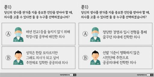 대한의사협회 의료정책연구소 페이스북 캡처. 왼쪽이 수정 전, 오른쪽이 수정 후.