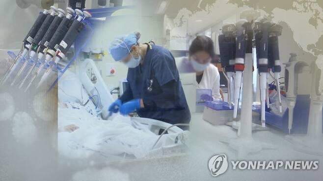 코로나19 백신 치료제 연구 (CG) [연합뉴스TV 제공]