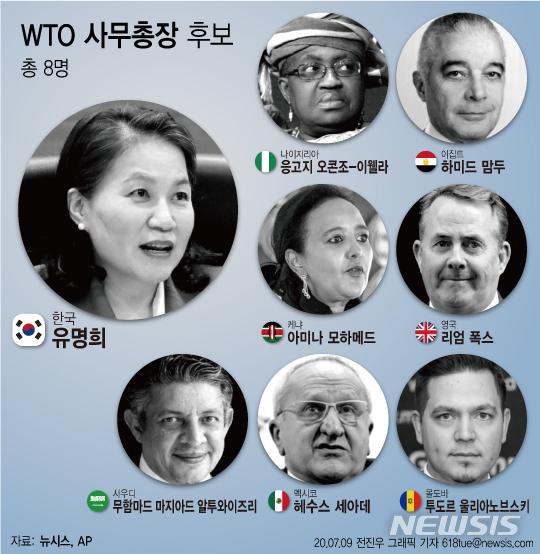 [서울=뉴시스] 유명희 산업통상자원부 통상교섭본부장이 세계무역기구(WTO) 사무총장 선거에서 1라운드를 통과했다. (그래픽=전진우 기자) 618tue@newsis.com