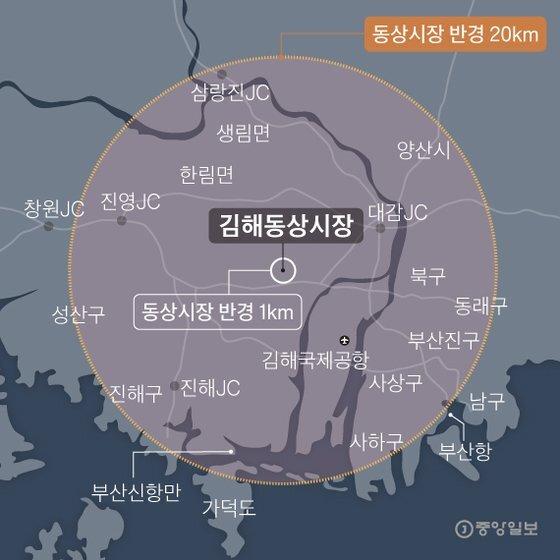 김해 동상시장. 반경 1km와 20km 비교. 전통상업보존 구역을 현재의 400배 확대하는 효과로 이어진다. 그래픽=박경민 기자 minn@joongang.co.kr
