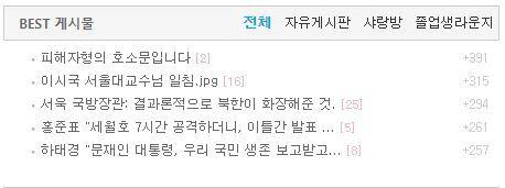 서울대학교 커뮤니티 '스누라이프' BEST 게시물에 실종 공무원 피격사건과 관련한 글들이 올라와 있다.(사진=스누라이프 캡처)