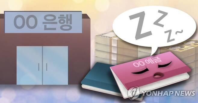 휴면예금(PG) [이태호 제작] 사진합성·일러스트