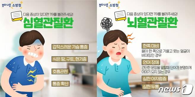 심혈관질환과 뇌혈관질환의 대표적인 전조증상.(소방청 제공)/뉴스1© News1