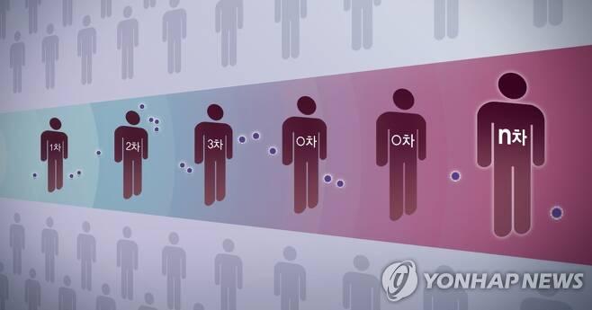 코로나19 직간접 접촉 (PG) [김민아 제작] 일러스트